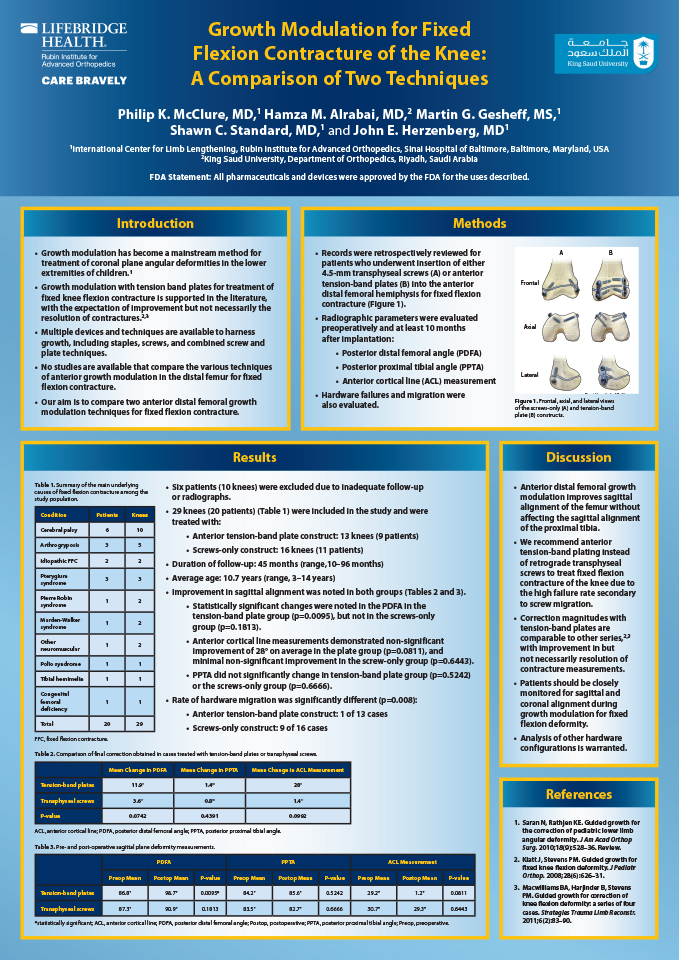 Research poster presented at the 4th Combined Congress of the ASAMI-BR & ILLRS Societies in Liverpool, UK in August 2019 - Growth Modulation for Fixed Flexion Contracture of the Knee - A Comparison of Two Techniques
