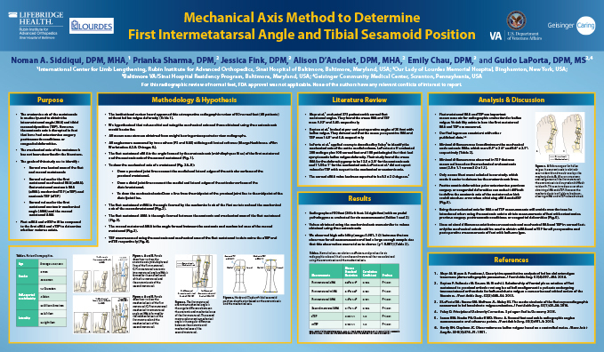 Research poster presented at the Annual Meeting of the American College of Foot and Ankle Surgeons in Nashville, Tennessee in March 2018 - Mechanical Axis Method to Determine First Intermetatarsal Angle and Tibial Sesamoid Position