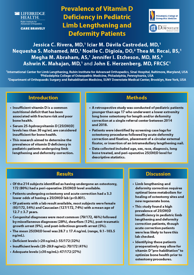 Research poster presented at the 4th Combined Congress of the ASAMI-BR & ILLRS Societies in Liverpool, UK in August 2019 - Prevalence of Vitamin D Deficiency in Pediatric Limb Lengthening Patients
