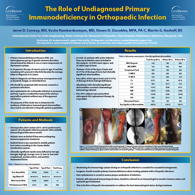 Research poster presented at the Extremity War Injuries Symposium in Washington, D.C. in January 2017 - The Role of Undiagnosed Primary Immunodeficiency in Orthopaedic Infection